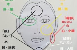 顔 経絡 運気 KO'a(コア)